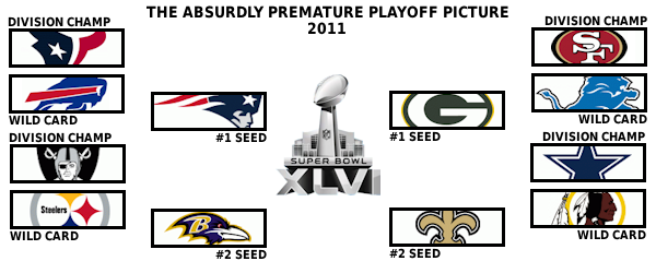 The absurdly premature 2011 playoff picture: Week 6