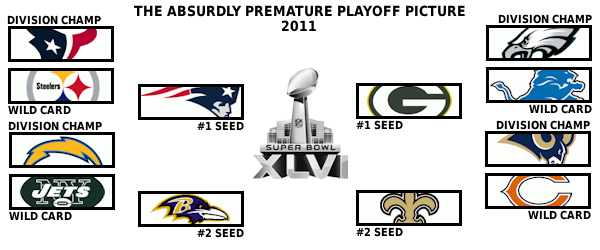 The absurdly premature 2011 playoff picture: Week 2