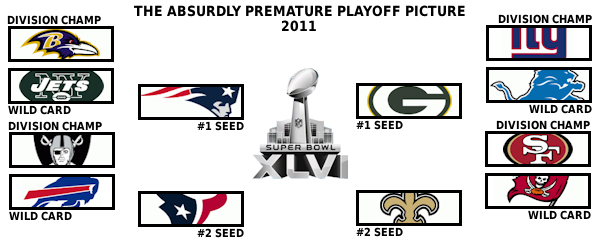 The absurdly premature 2011 playoff picture: Week 4
