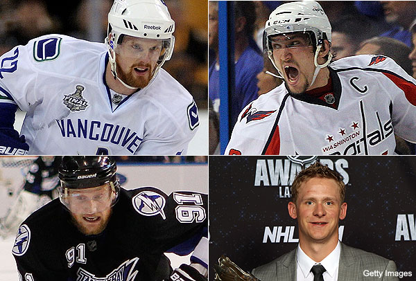 Yahoo! Fantasy Hockey: The Top 100 players for 2011-12