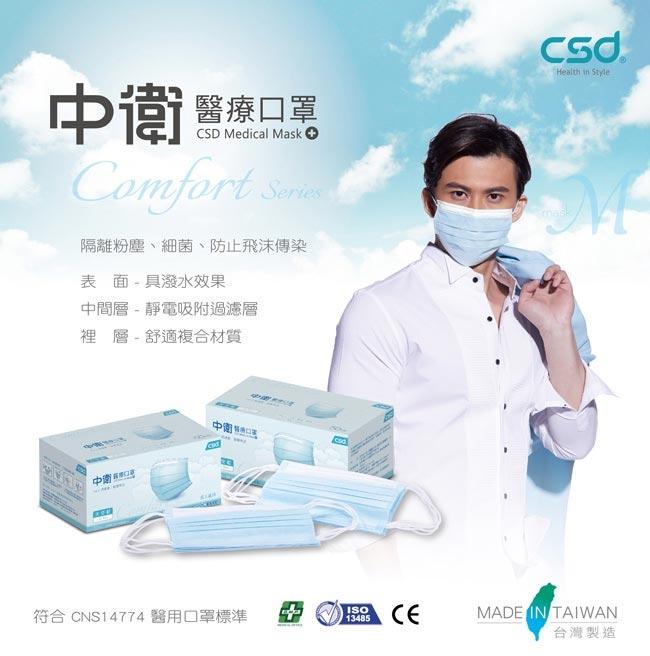 中衛 醫療口罩-天空藍 200片超值組(50片/盒x4盒)