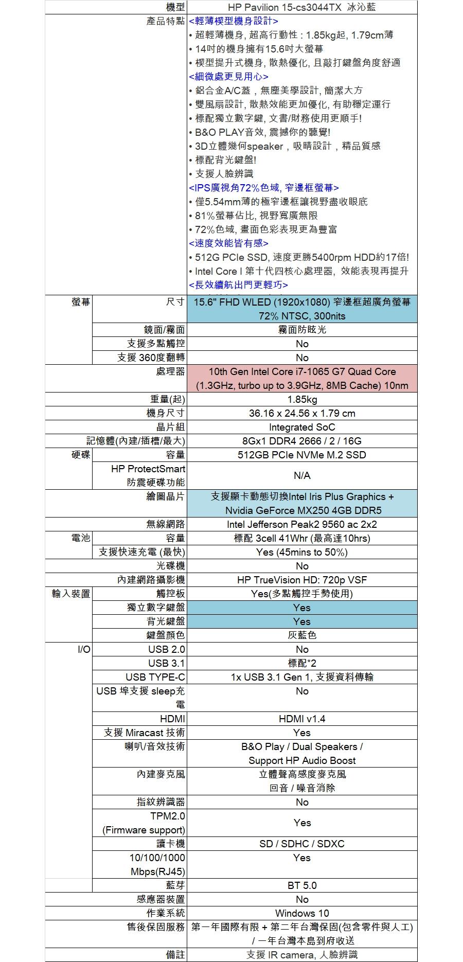 HP Pavilion 15-cs3044TX 15吋輕薄筆電-冰沁藍(i7-1065G7/8G/512G PCIe SSD/MX250-4G/Win10)