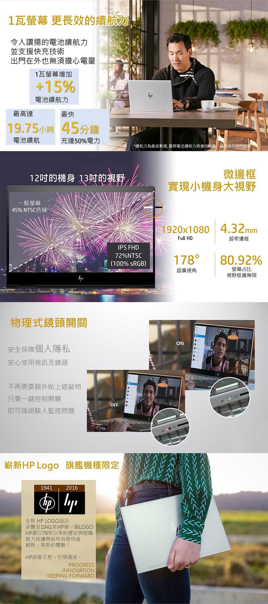 HP ENVY 13-aq1017TU 13吋輕薄筆電-璀璨銀(i5-10210U/8G/512G PCIe SSD/Win10)