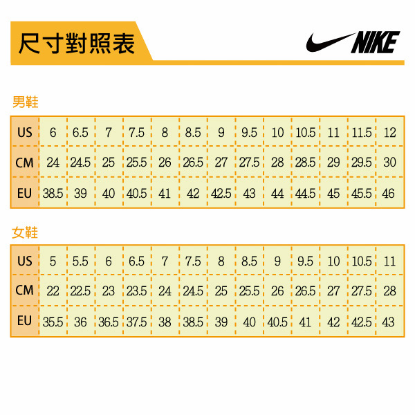 Nike 經典復古鞋 W AIR FORCE 1 07 女鞋