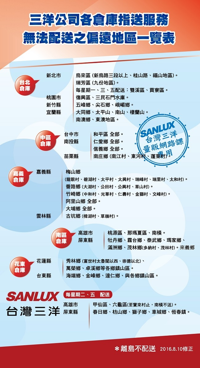 SANLUX台灣三洋 18KG 變頻直立式洗衣機 SW-19DVGS內外不鏽鋼