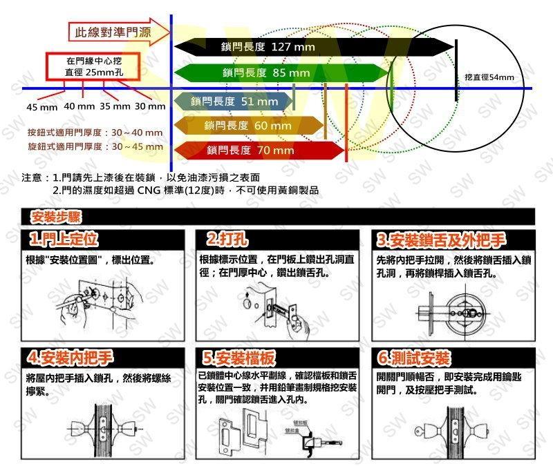 LX014 水平鎖鎖舌 裝置距離 60mm / 6.5 通用型鎖舌 水平把手鎖舌 單舌鎖心