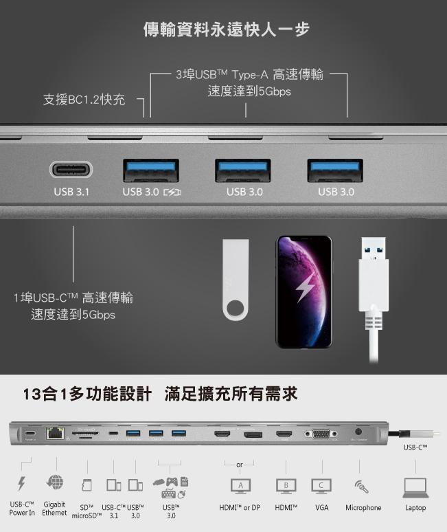 j5create USB-C 13合1多功能筆電擴充基座-JCD543