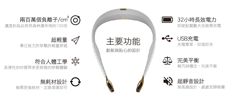 ible Airvida L1 穿戴款隨身空氣清淨機 星耀黑/尊爵白/都會粉