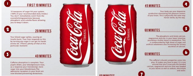 What one can of Coke can do to your body. Photo: The Renegade Pharmacist