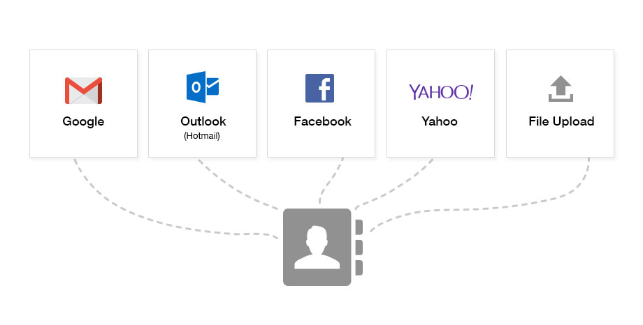 Yahoo Mail - Free Email with 1TB of Storage