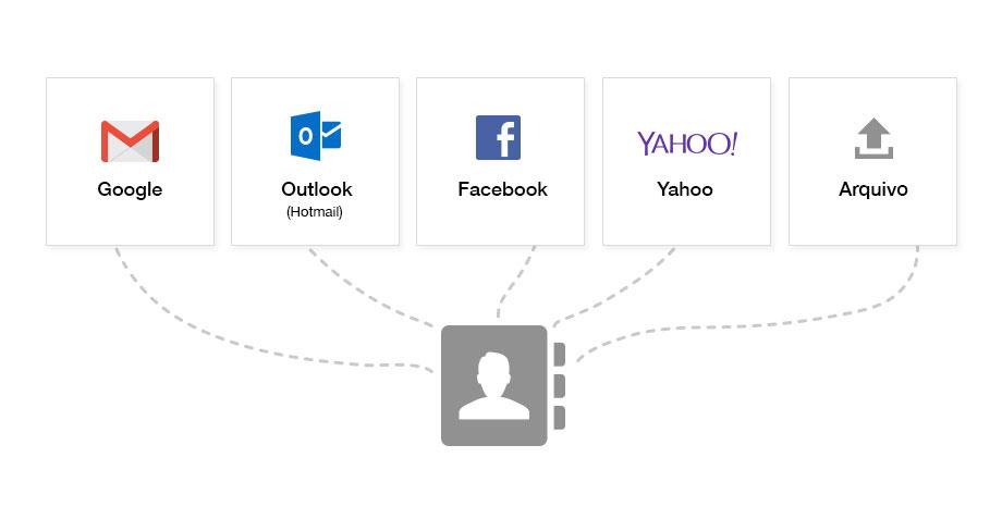 yahoo mail email gratuito com 1tb de armazenamento