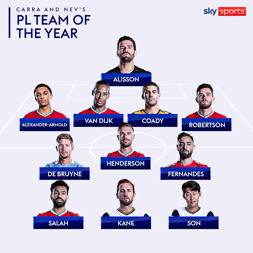 Gary Neville's and Jamie Carragher's team of 2020Sky Sports/Monday Night Football