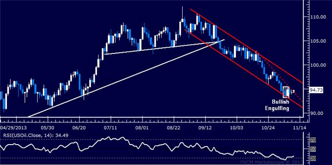 Forex_Dollar_at_Key_Resistance_SPX_500_Struggles_with_Follow-Through_body_Picture_8.png, Dollar at Key Resistance, SPX 500 Struggling with Follow-Through
