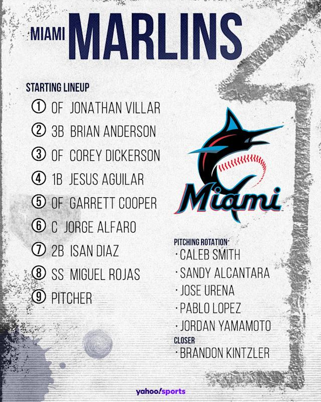 Miami Marlins projected lineup (Photo by Paul Rosales/Yahoo Sports)