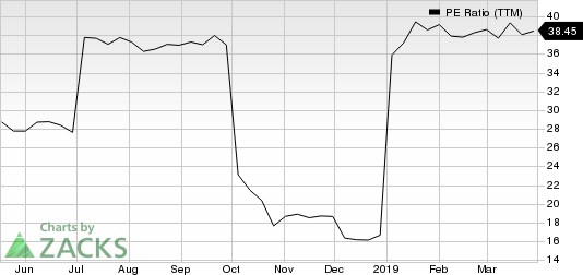 American International Group, Inc. PE Ratio (TTM)