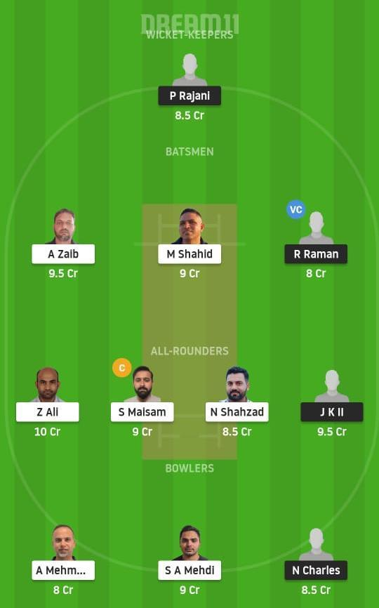 OCC vs MAL Dream11 Prediction Fantasy Cricket Tips Dream11 Team Portugal T10