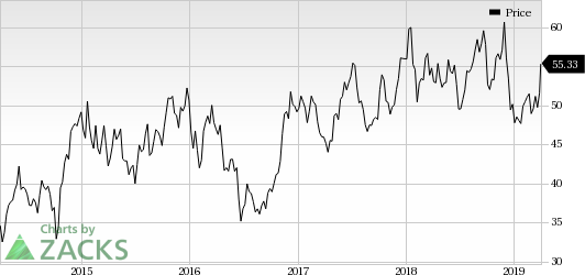 Delta Up 6% on Bullish Q1 View, Extends American Express Deal
