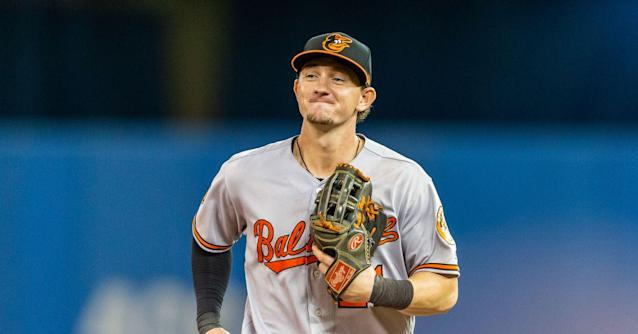 The biggest questions facing the Orioles at each spot on the field