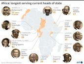 Africa: longest-serving current heads of state
