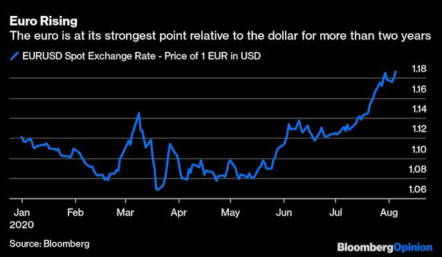 Europe Has A Weak Dollar Problem The euro is the currency in andorra (ad, and), austria (at, aut), belgium (be, bel), estonia (ee, est), europe (eu, the european union), finland (fi, fin), france (fr, fra), germany (de, deu), greece (gr. yahoo money