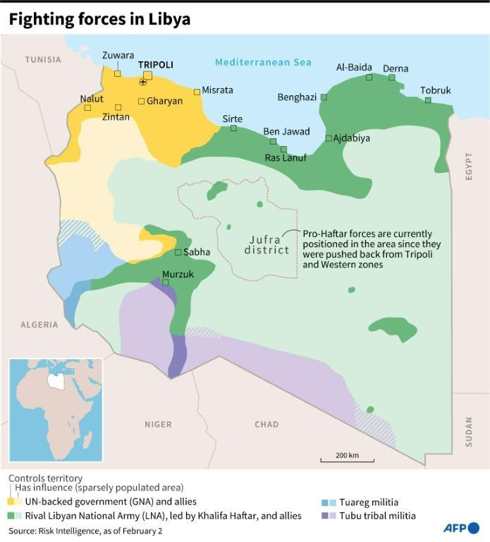 Fighting forces in Libya