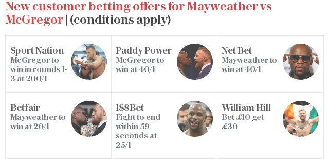 New customer betting offers for Mayweather vs McGregor