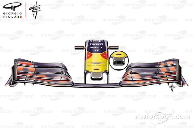 "Detalle nariz Red Bull Racing RB15 <span class=""copyright"">Giorgio Piola</span>"