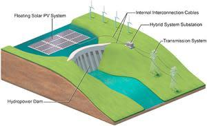 Rendering shows a schematic of a hybrid floating PV-hydropower system.