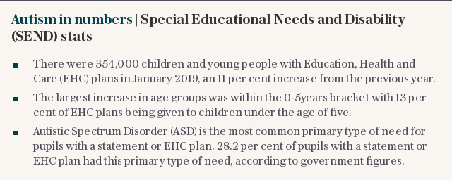 Autism in numbers | Special Educational Needs and Disability (SEND) stats