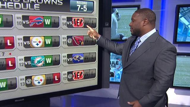 NFL Network's Maurice Jones-Drew and Steve Mariucci predict which games the Cleveland Browns will win and lose in 2019.