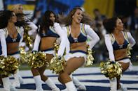 <p>The San Diego Chargers cheerleaders perform during the first half of an NFL football game against the Denver Broncos Thursday, Oct. 13, 2016, in San Diego. (AP Photo/Lenny Ignelzi) </p>