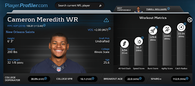 Cameron Meredith Advanced Metrics Prospect Profile via PlayerProfiler.com
