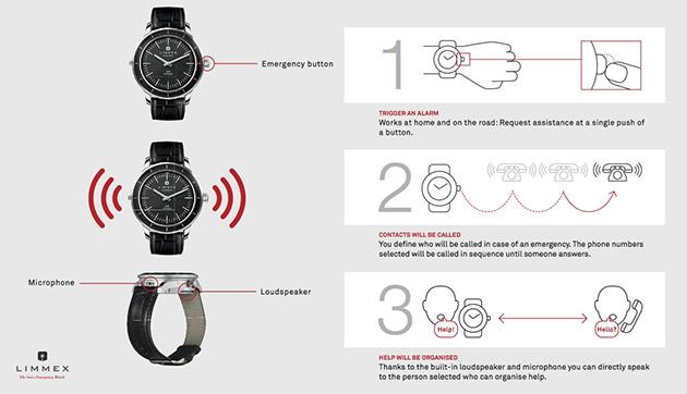 Analog Wrist Watch Can Call Emergency Numbers Even Without A Phone Engadget