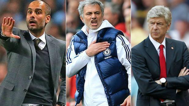 Best managers in football history