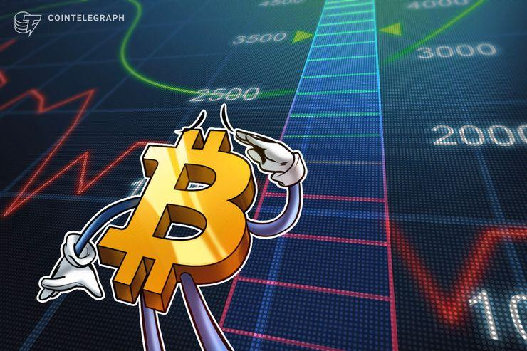 CBOE Will Not List Bitcoin Futures in March, Cites Need to