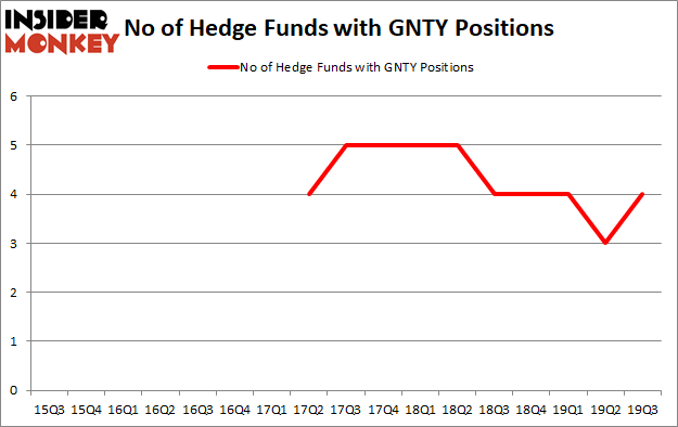 Is GNTY A Good Stock To Buy?