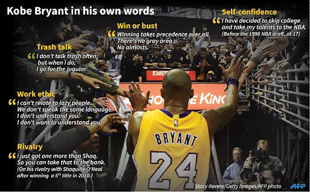 Kobe Bryant in his own words (AFP Photo/-, -)
