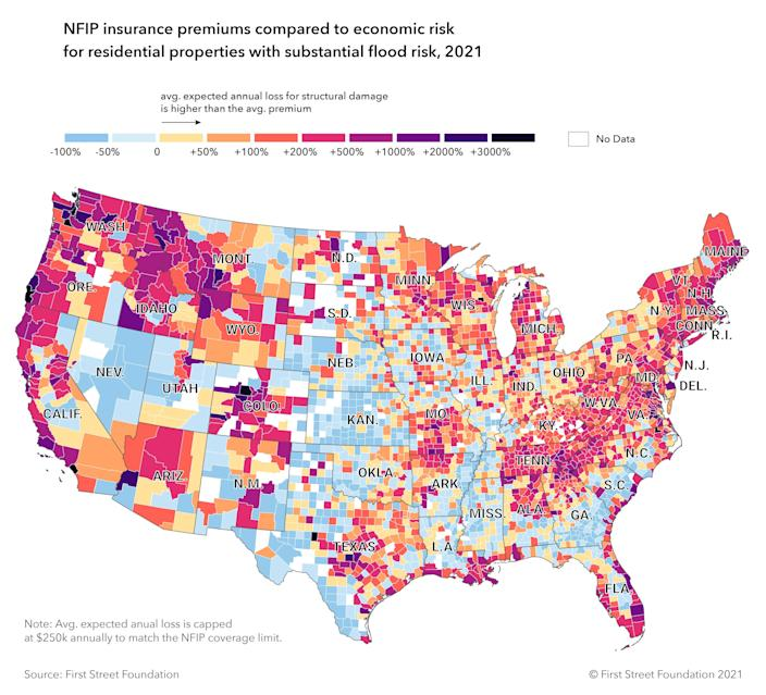 NFIP insurance premiums compared to economic risk for residential properties with substantial flood risk