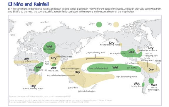 How El Niño Will Shift the World's Weather