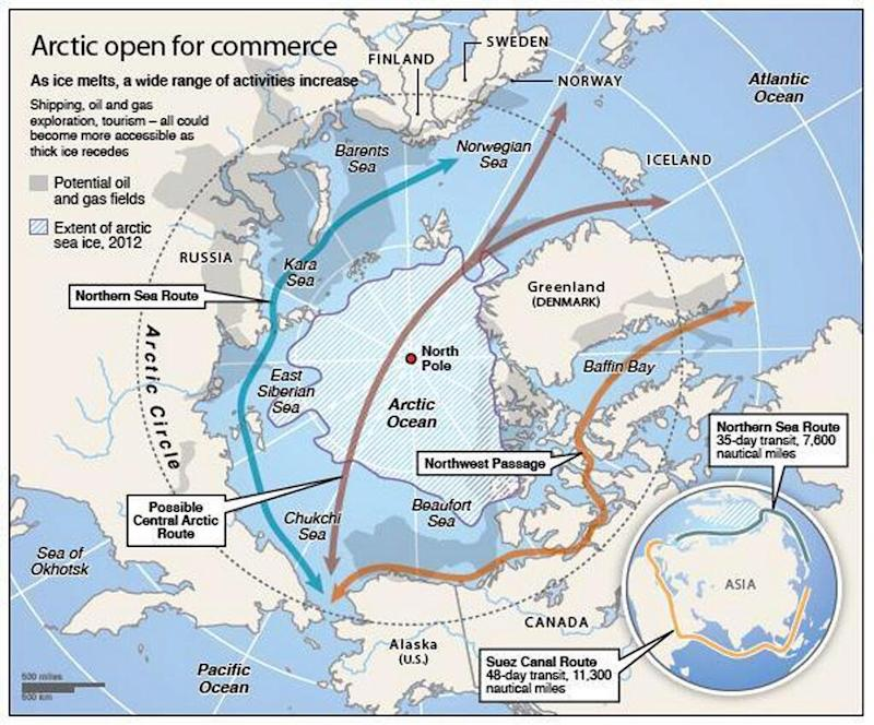 Arctic Ocean Changing Routes