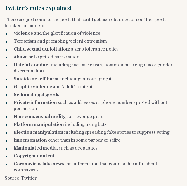 Twitter's rules explained