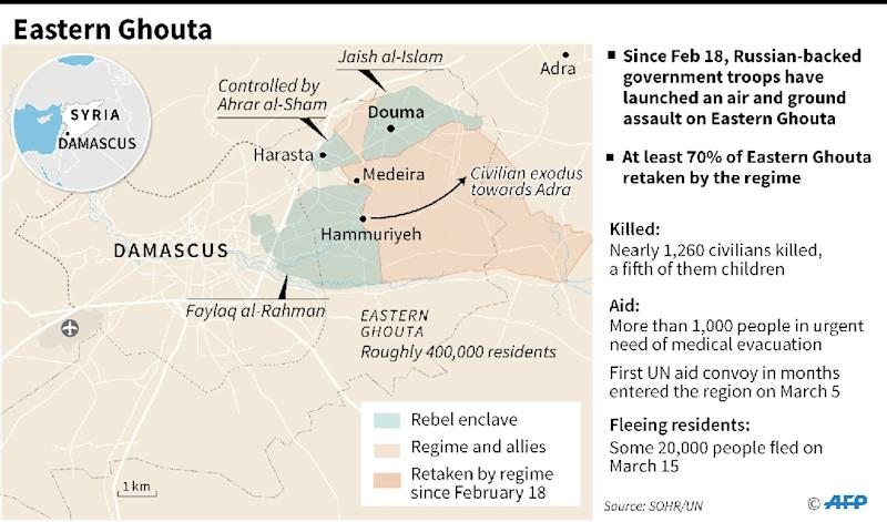 Advances by Syrian forces in Eastern Ghouta as of March 15 plus toll. (AFP Photo/)