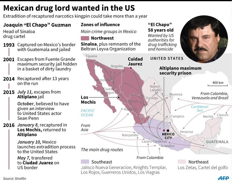 """Graphic on Mexican drug lord, Joaquin """"El Chapo"""" Guzman. Includes map of zones of influence (main crime groups) in Mexico"""