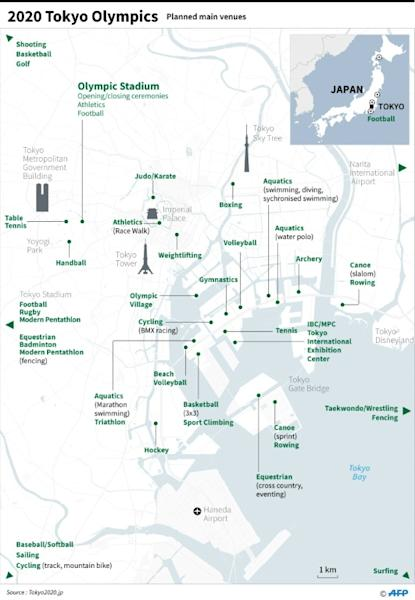 The 2020 Olympic sites in Tokyo