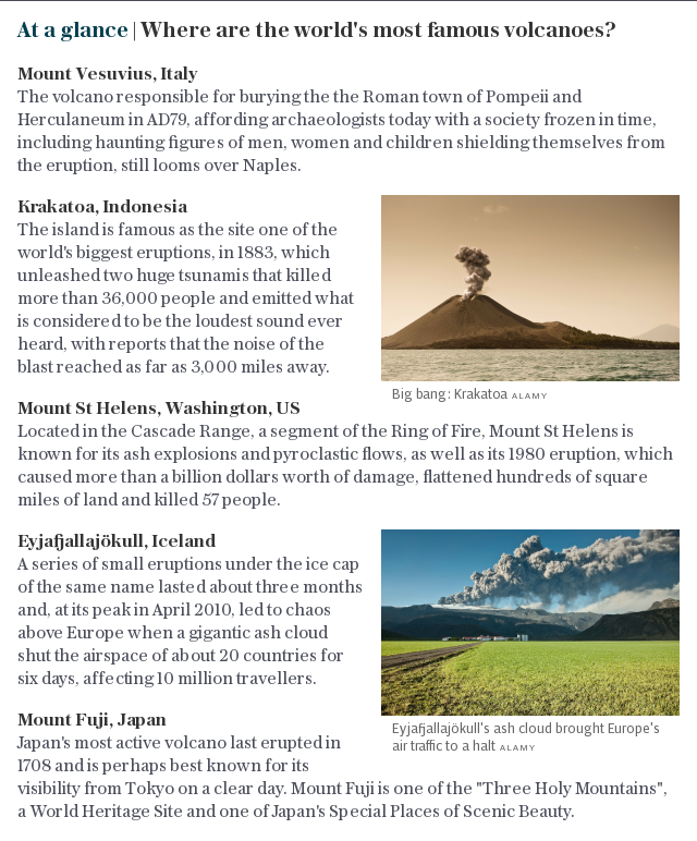 At a glance | Where are the world's most famous volcanoes?