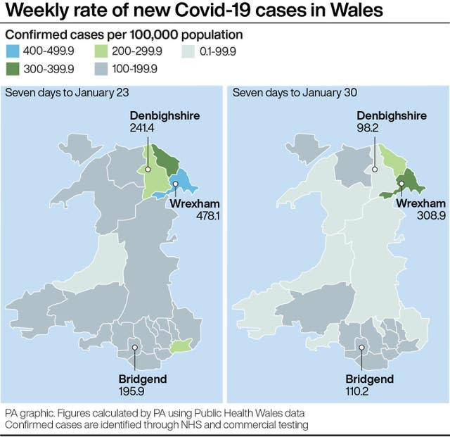 Weekly rate of new Covid-19 cases in Wales