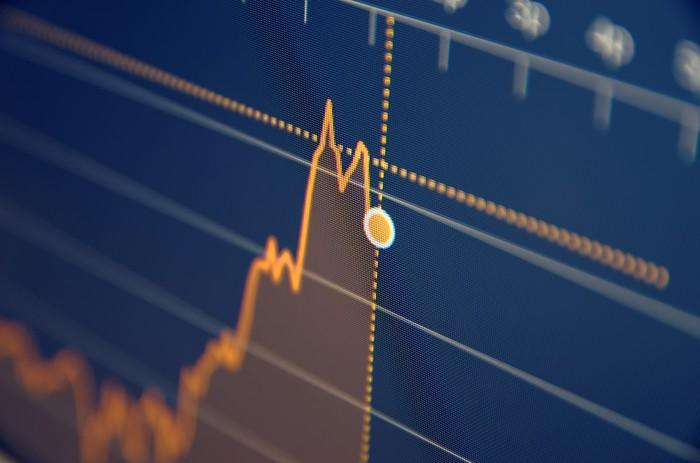 A stock chart showing a stock price that had risen sharply but is down a bit from the peak.