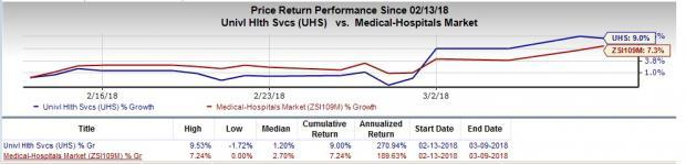 Growth Stocks in MedTech Set to Scale Higher in 2018:Universal Health Services, Inc. (UHS)