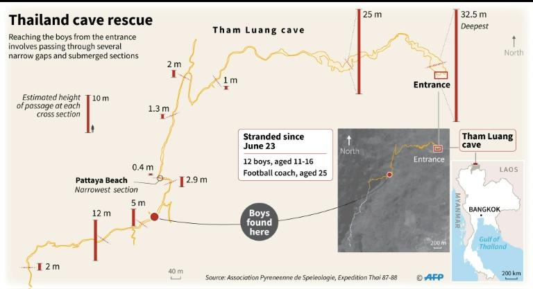 Diagram showing the estimated height of passages at selected cross sections of the Tham Luang cave system in Thailand