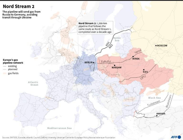 Map of Europe with gas pipelines network including Nord Stream 2, which has begun to be filled, the operator said (AFP/Patricio ARANA)